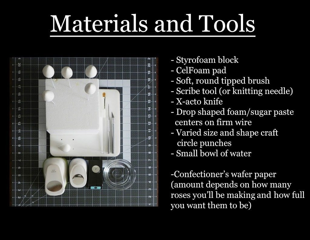 Materials-and-Tools-1-2-